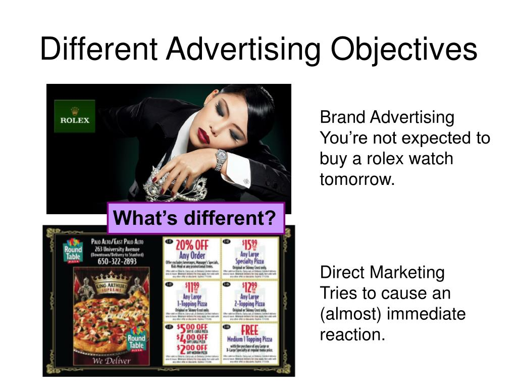 Different Advertising Objectives