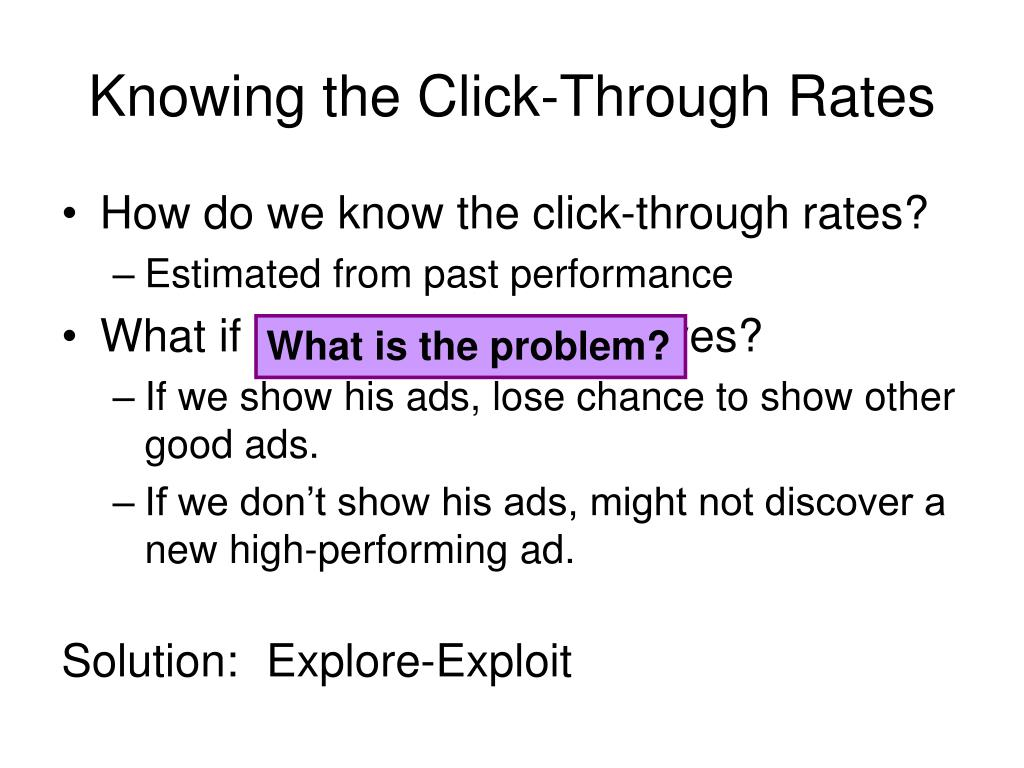 Knowing the Click-Through Rates