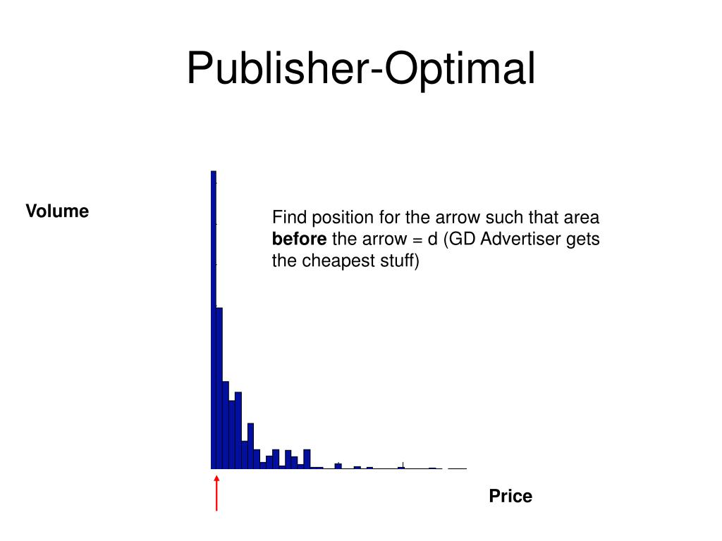 Publisher-Optimal
