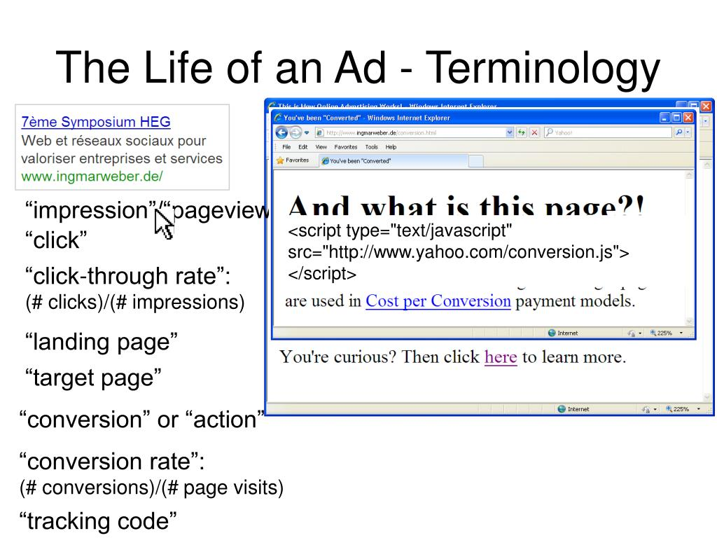 The Life of an Ad - Terminology