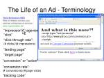 the life of an ad terminology