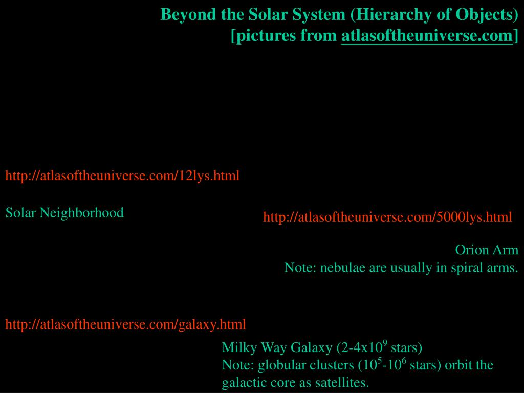 Beyond the Solar System (H