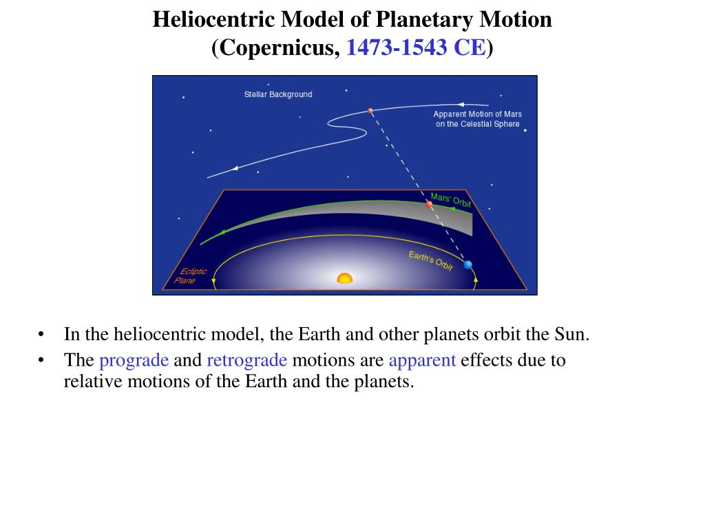 Heliocentric Model of Planetary Motion
