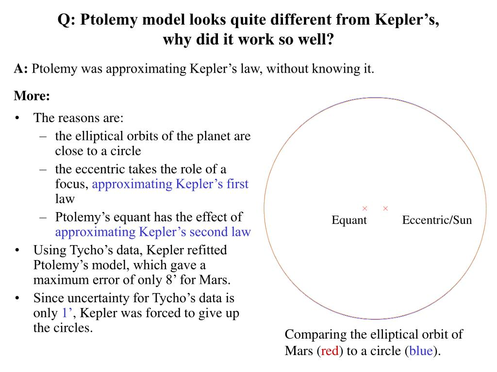 Q: Ptolemy model looks quite different from Kepler's, why did it work so well?