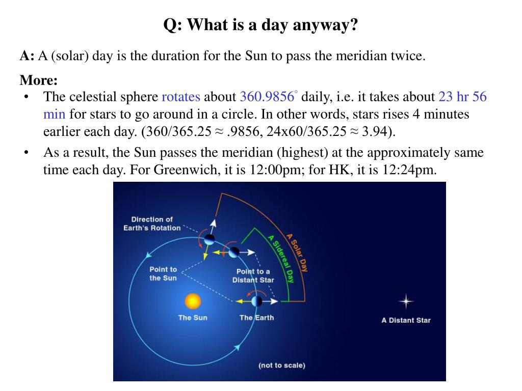 Q: What is a day anyway?