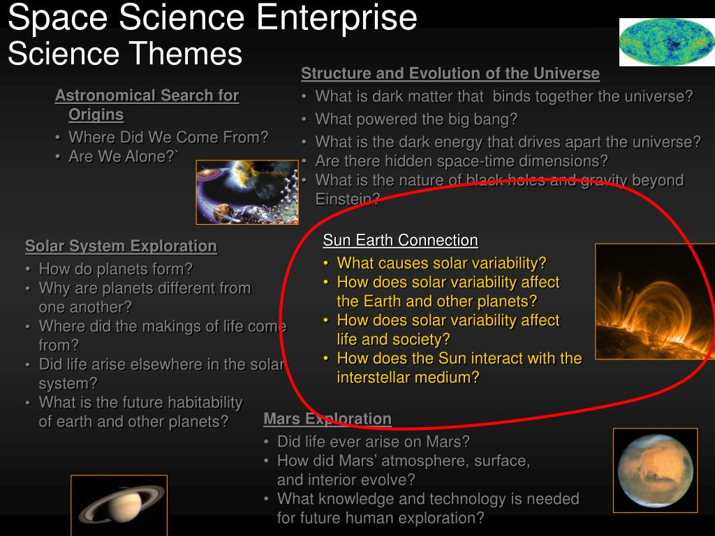 Space Science Enterprise
