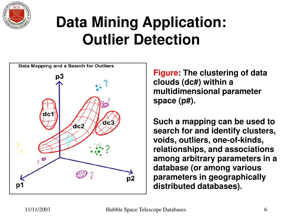 Data Mining Application: Outlier Detection