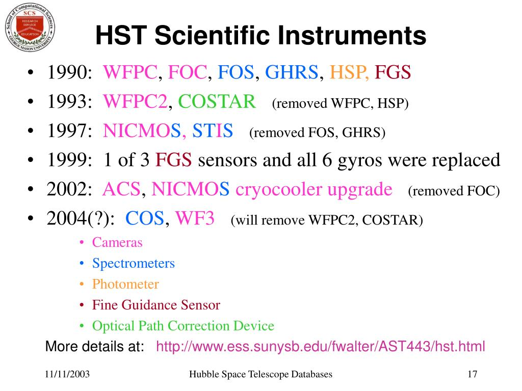 HST Scientific Instruments