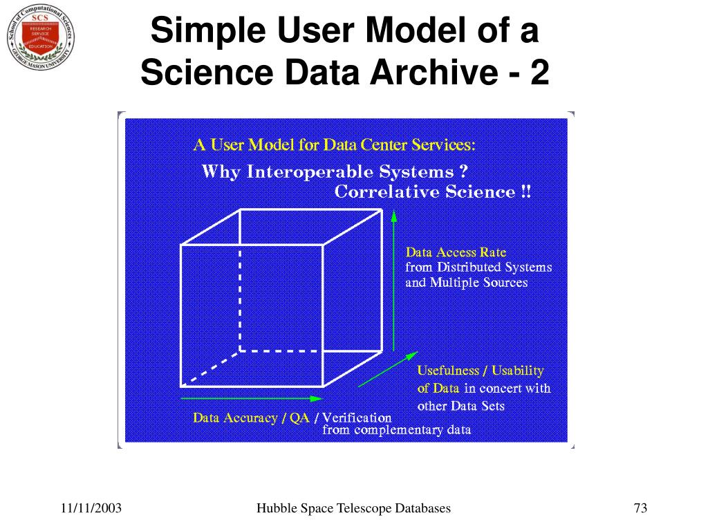 Simple User Model of a Science Data Archive - 2