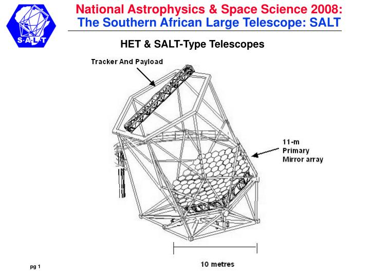 Het salt type telescopes
