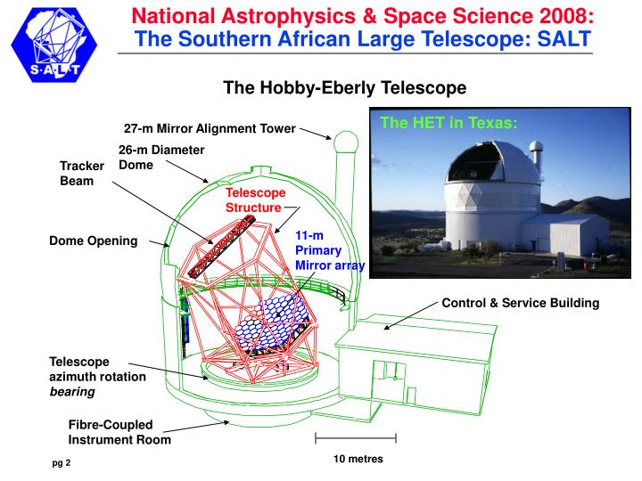 The hobby eberly telescope