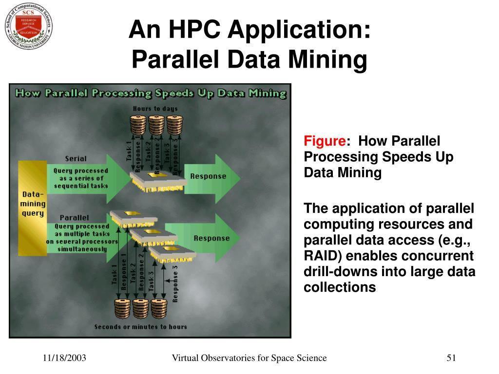An HPC Application: