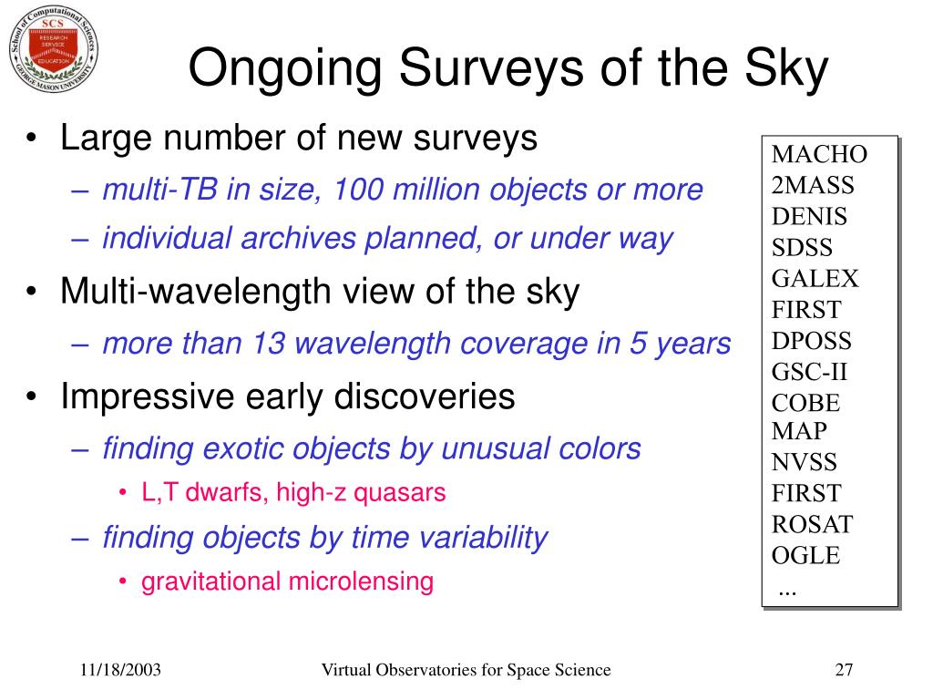 Ongoing Surveys of the Sky