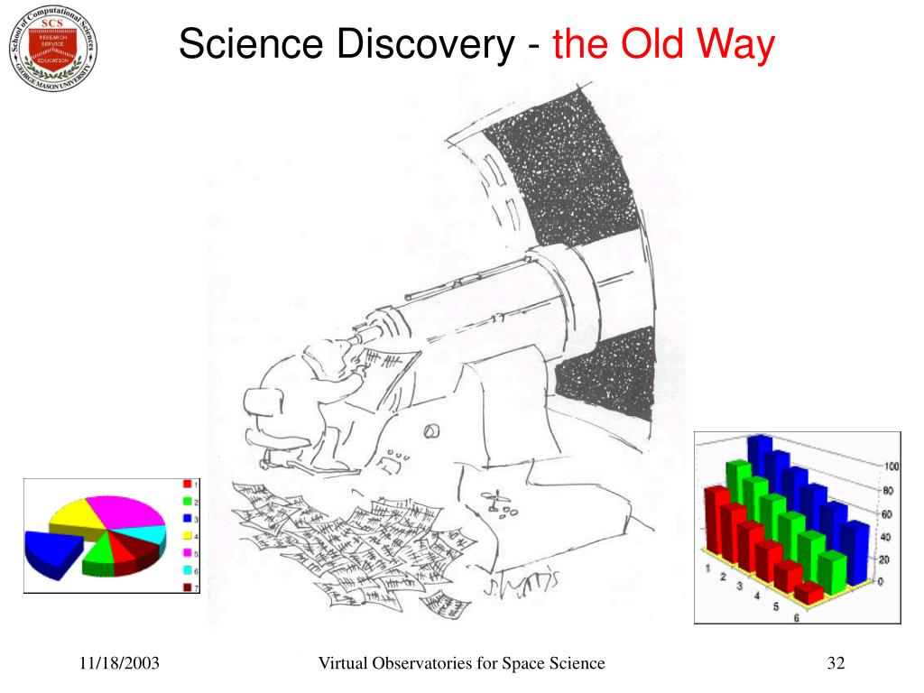 Science Discovery -