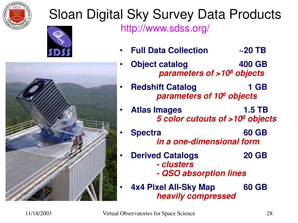 Sloan Digital Sky Survey Data Products