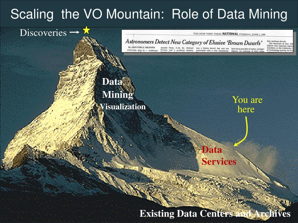 Scaling  the VO Mountain:  Role of Data Mining