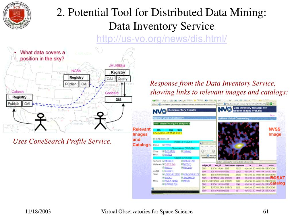 2. Potential Tool for Distributed Data Mining: