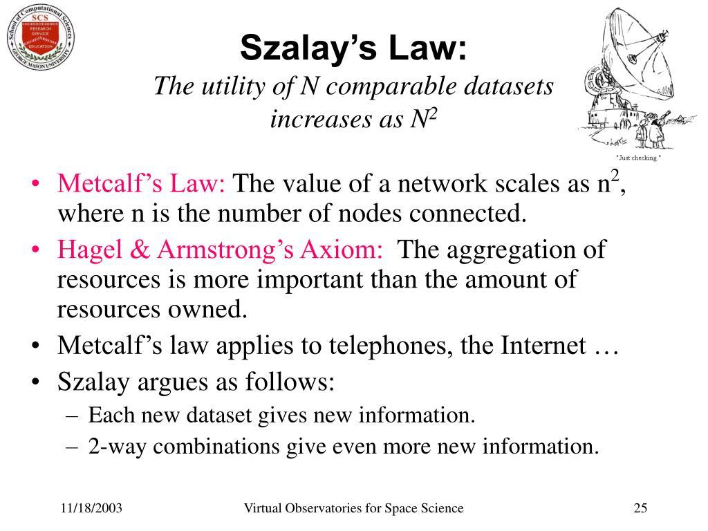 Szalay's Law: