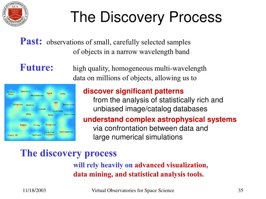 The Discovery Process