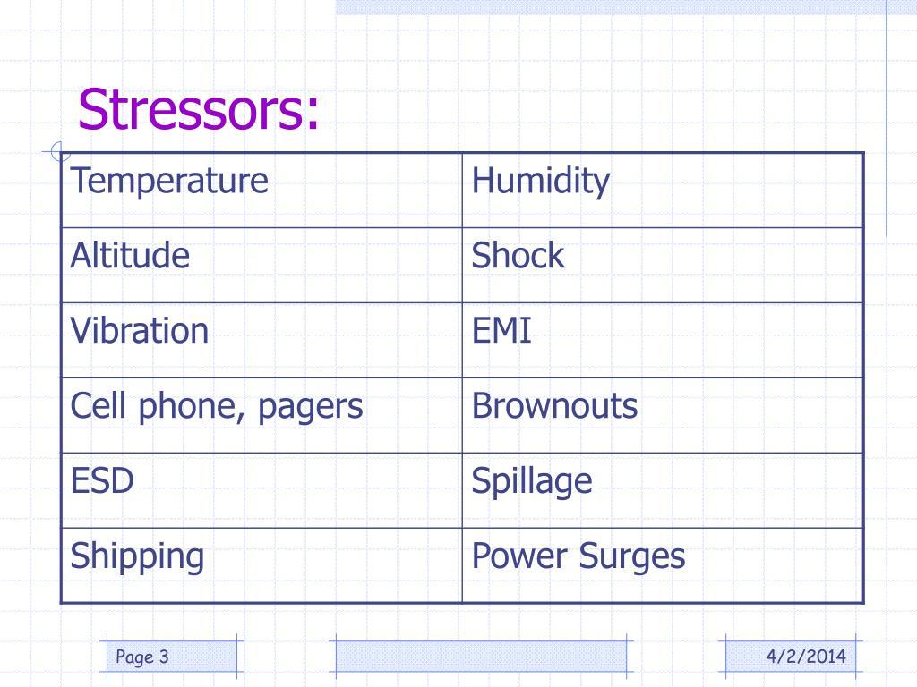 Stressors: