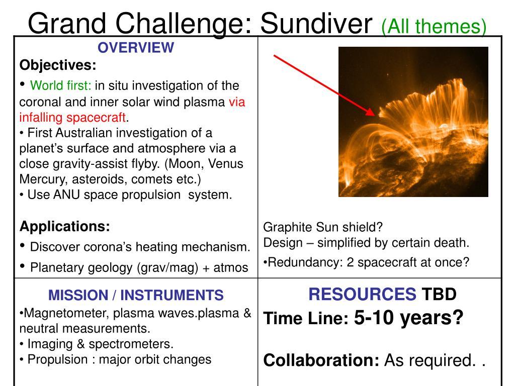 Grand Challenge: Sundiver