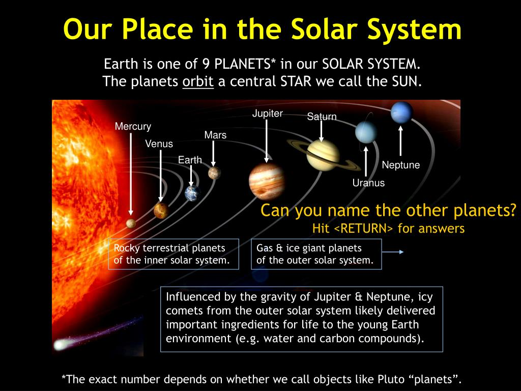 Our Place in the Solar System