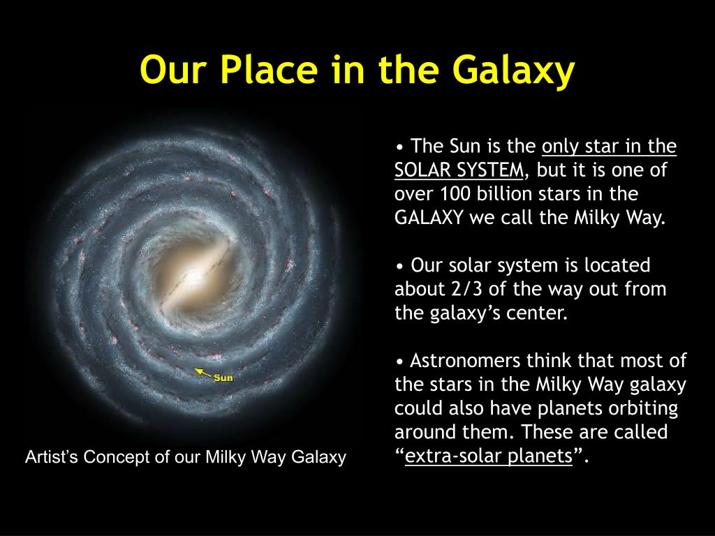 Our Place in the Galaxy