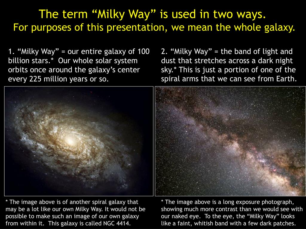 "The term ""Milky Way"" is used in two ways."