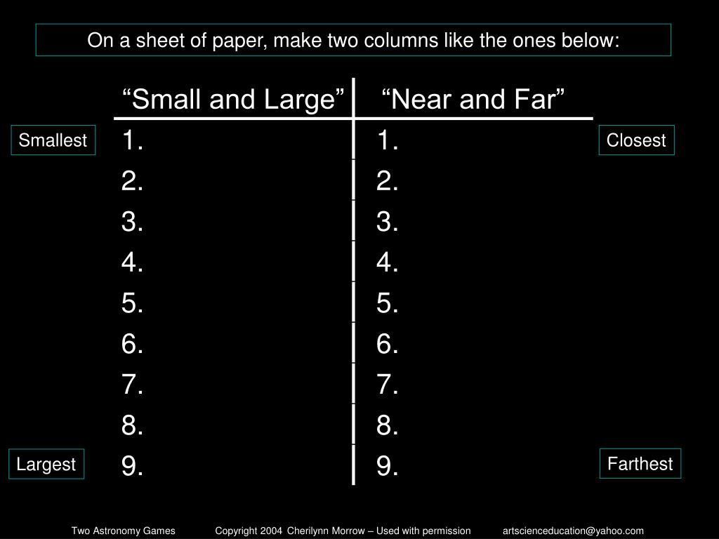 On a sheet of paper, make two columns like the ones below: