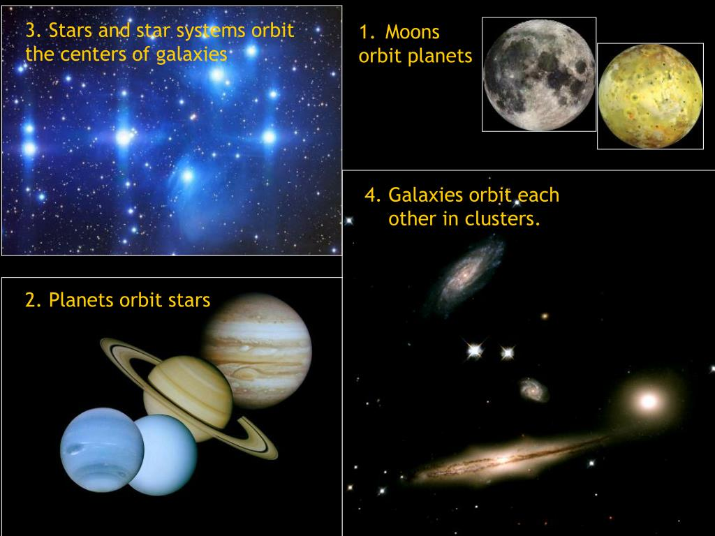 3. Stars and star systems orbit the centers of galaxies