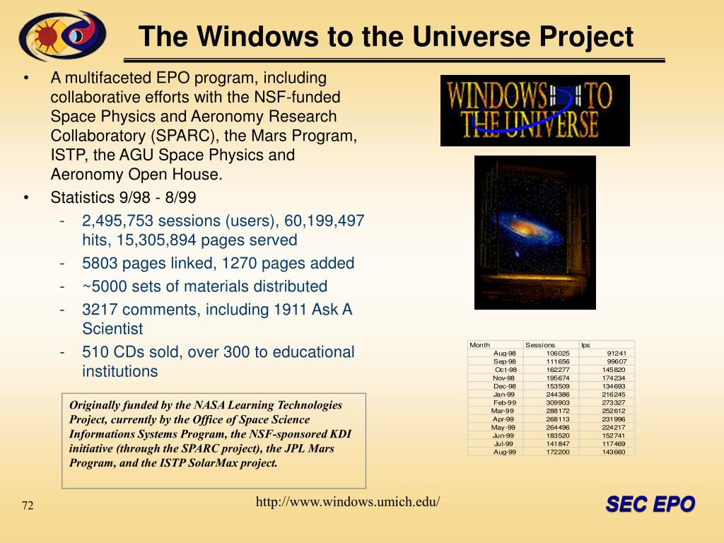 The Windows to the Universe Project