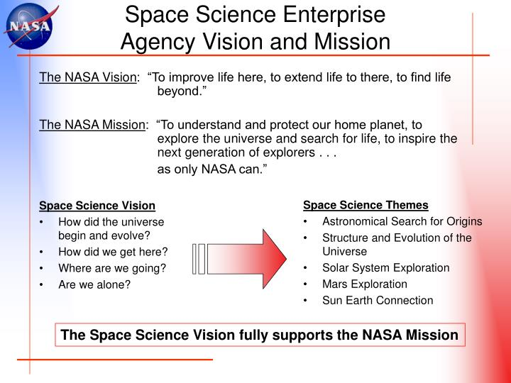 Space science enterprise agency vision and mission