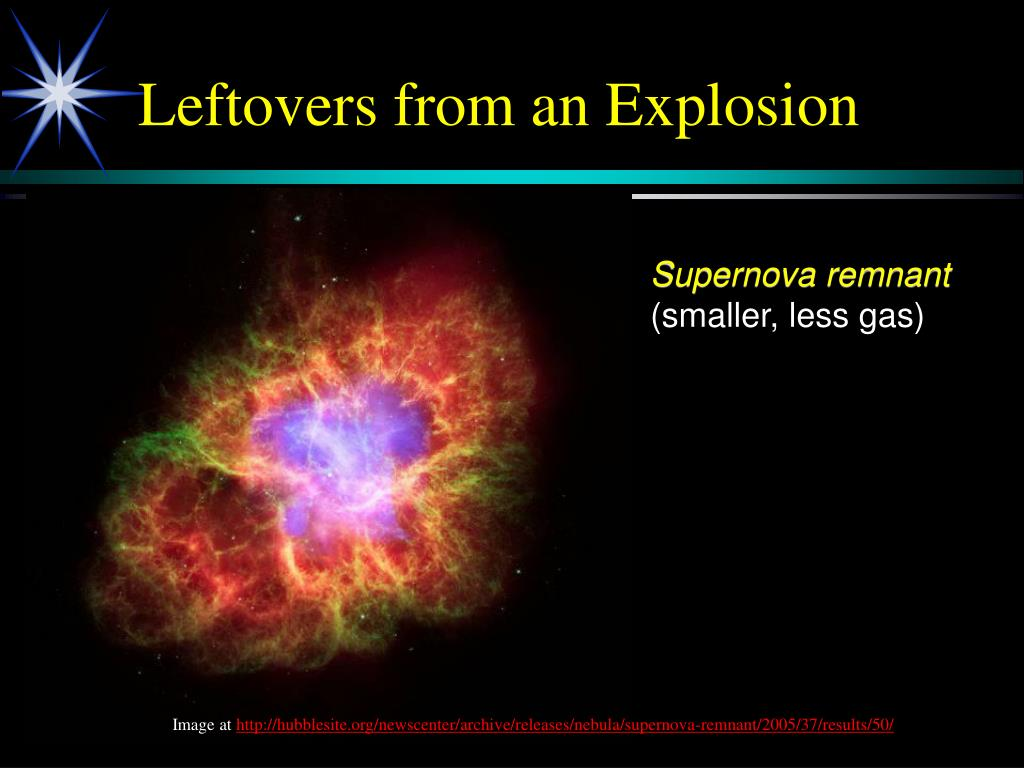 Leftovers from an Explosion