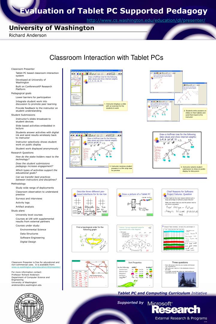 Evaluation of tablet pc supported pedagogy http www cs washington edu education dl presenter