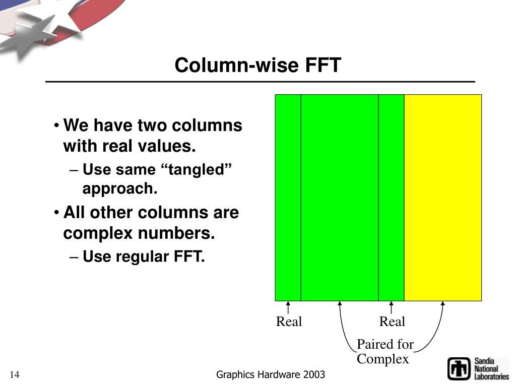 Column-wise FFT