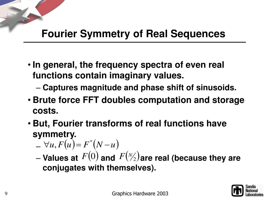 Fourier Symmetry of Real Sequences