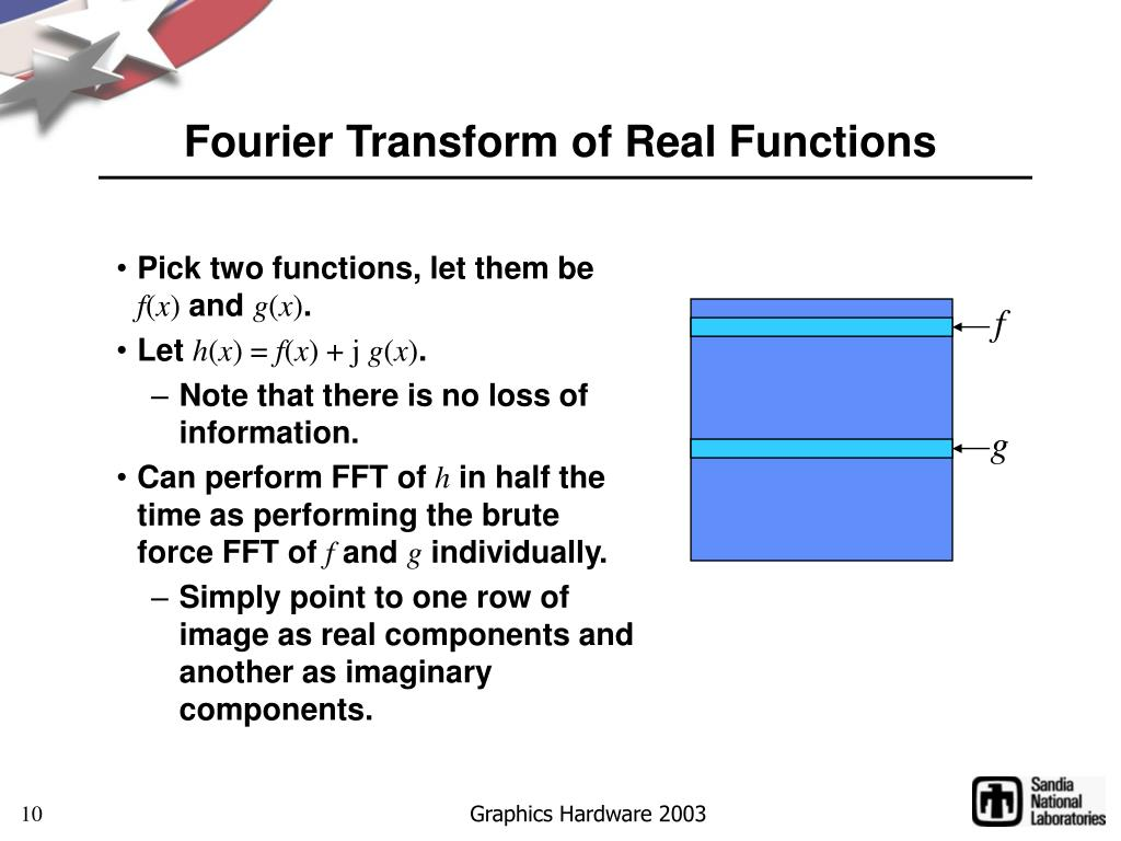 Fourier Transform of Real Functions