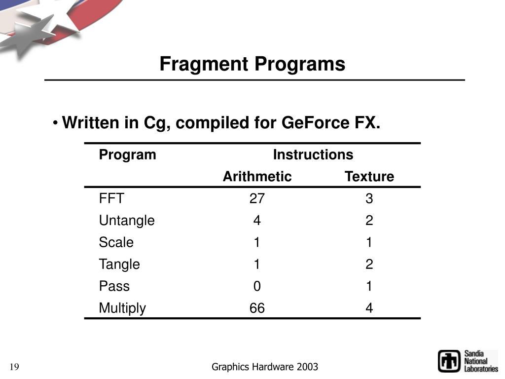 Fragment Programs
