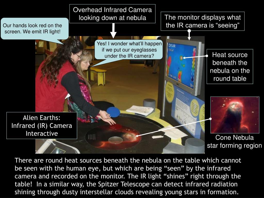Overhead Infrared Camera