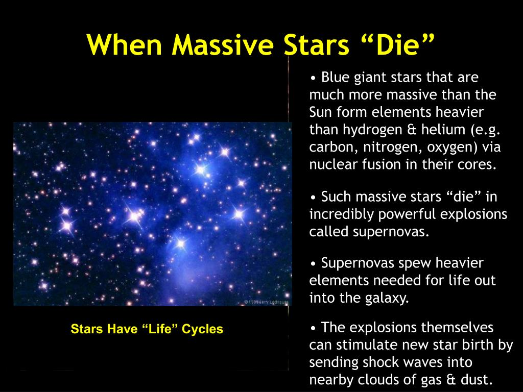 "When Massive Stars ""Die"""