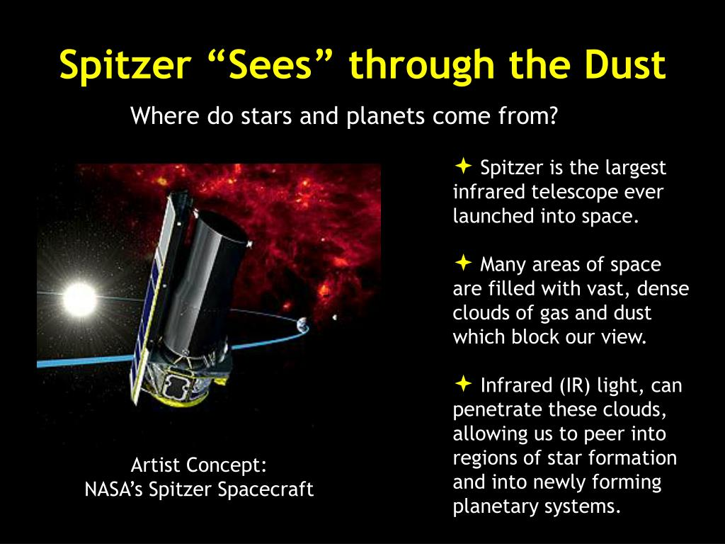 "Spitzer ""Sees"" through the Dust"