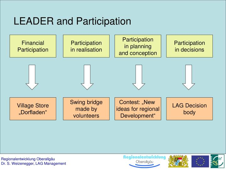 Leader and participation l.jpg