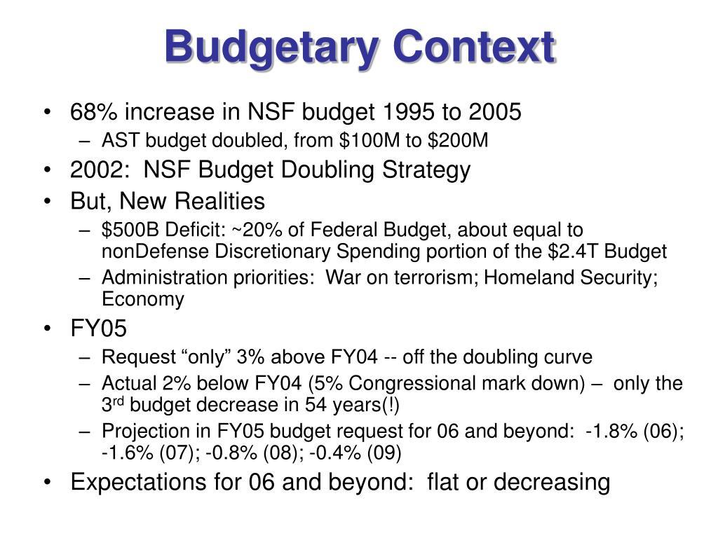Budgetary Context