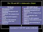 the tb and hiv collaborative model