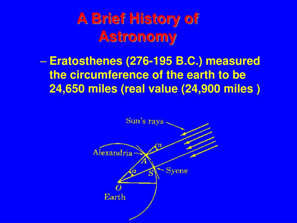 Eratosthenes (276-195 B.C.) measured the circumference of the earth to be 24,650 miles (real value (24,900 miles )