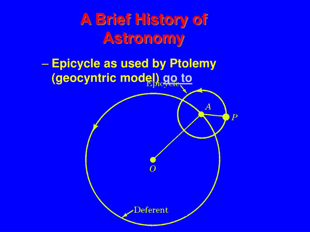 Epicycle as used by Ptolemy (geocyntric model)