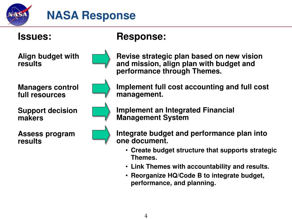 NASA Response