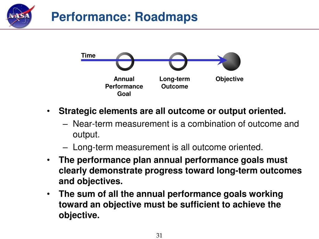 Performance: Roadmaps