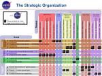 the strategic organization