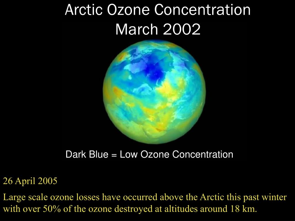 Arctic Ozone Concentration
